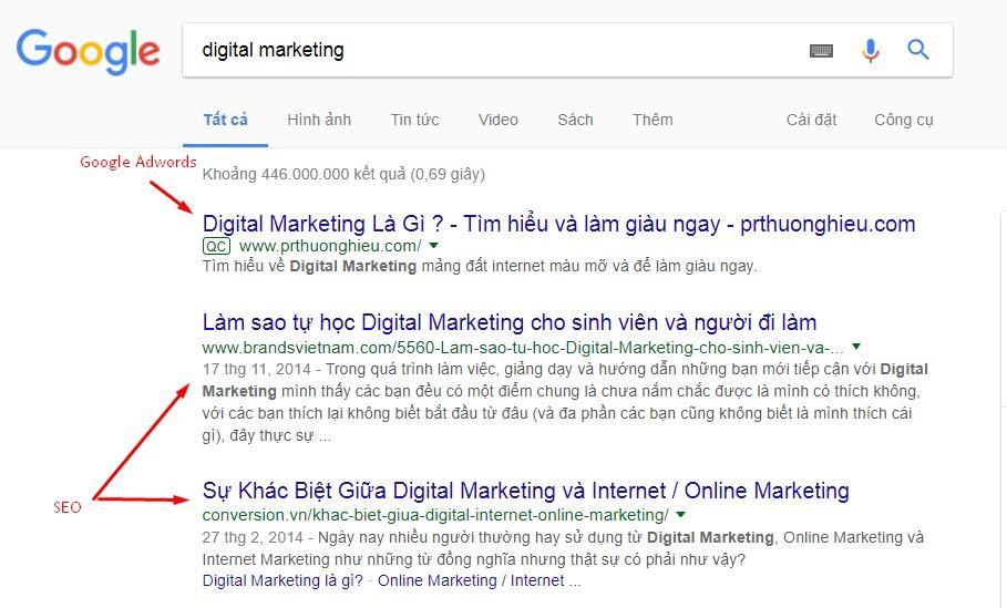 Phân biệt Seo và quảng cáo Google ADS