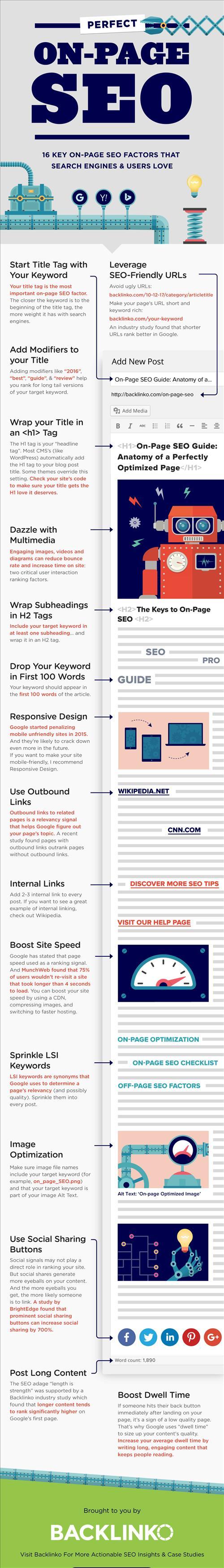 16 yếu tố seo onpage trên trang